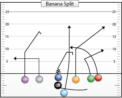 flag football play - banana-split