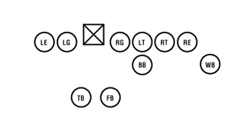 single wing football playbook